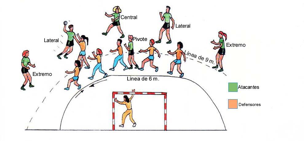 el equipo de balonmano: