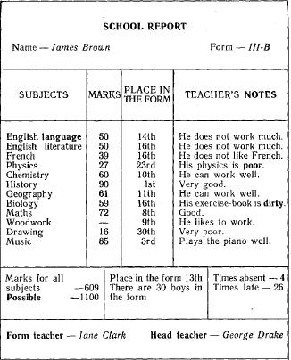 Schools in England - Текст об английских школах. School Time-Table - Пример школьного расписания уроков в английской школе. School Report - Пример табеля успеваемости английского школьника.