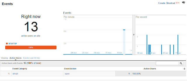 Google Analytics Preview