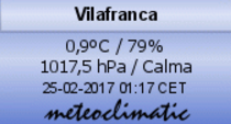 Clima i webcam a temps real
