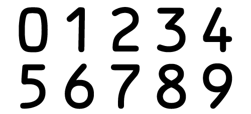 What is a digit? | Facts About All