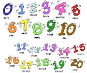 Los Numeros en Francés. Para que repaseis los números en francés.