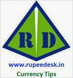 Free Global Currency Tips
