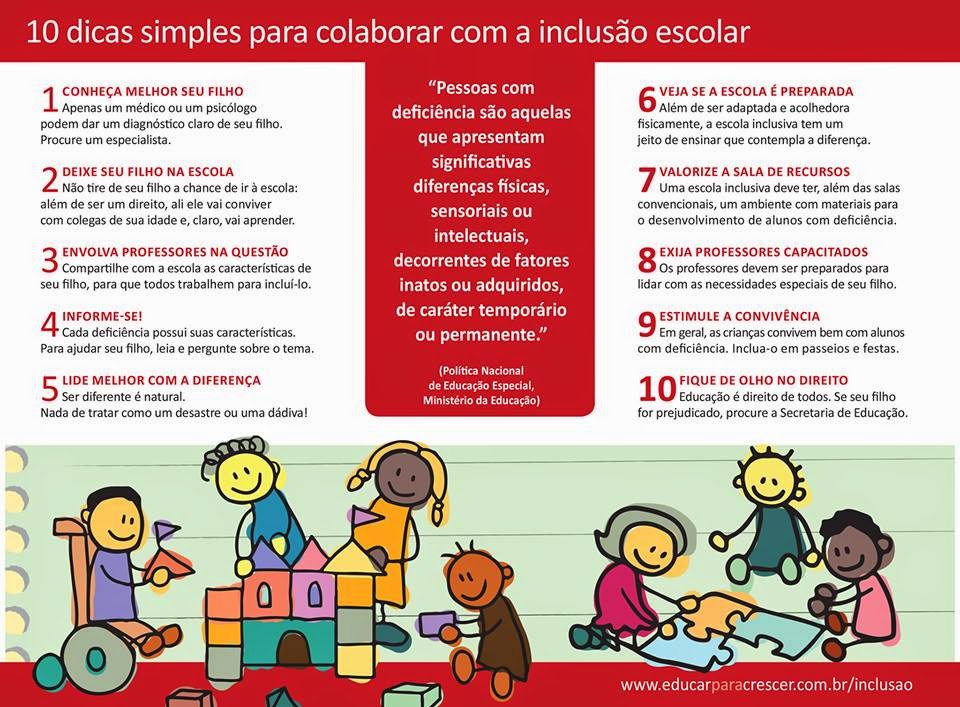 10 DICAS SIMPLES PARA COLABORAR COM A INCLUSÃO ESCOLAR