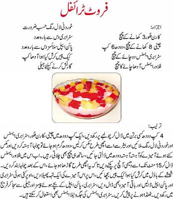 Fruit trifle custard recipe in urdu forumfinder Image collections