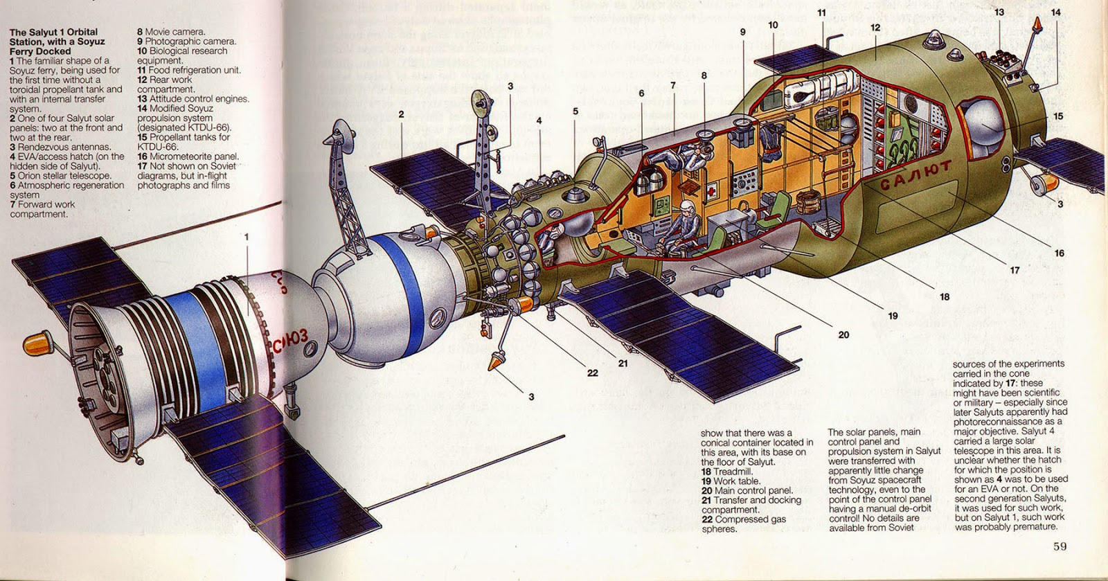 salyut 1 space station illustration - photo #3