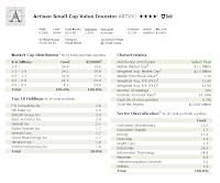 Artisan Small Cap Value Fund (ARTVX) Investor Class
