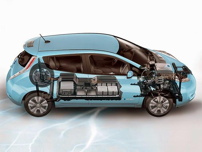 Por que não veremos carros elétricos populares no Brasil tão cedo?