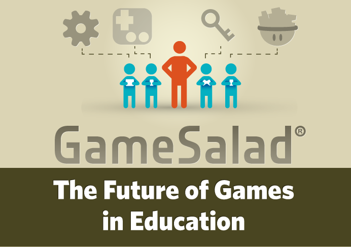 Image: The Future Of Games In Education