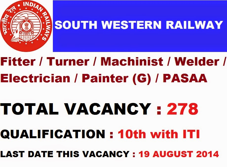 South Western Railway of India Hiring Freshers as Fitter / Turner ...