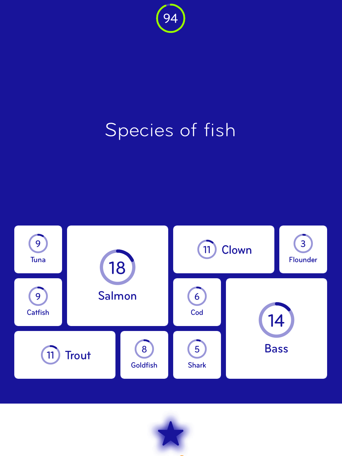 94 level 40 species of fish answer cheat 94 for 94 1 the fish