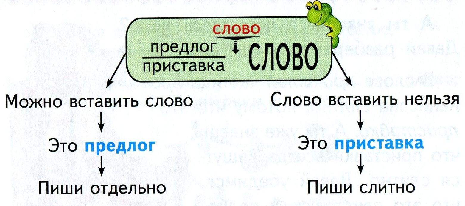 Словосочетание к слову к схеме
