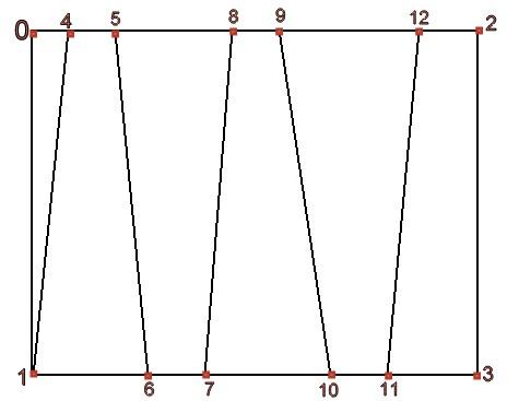 NaliniAnbarasu\'s Sewing: Anarkali tutorial (model 1)