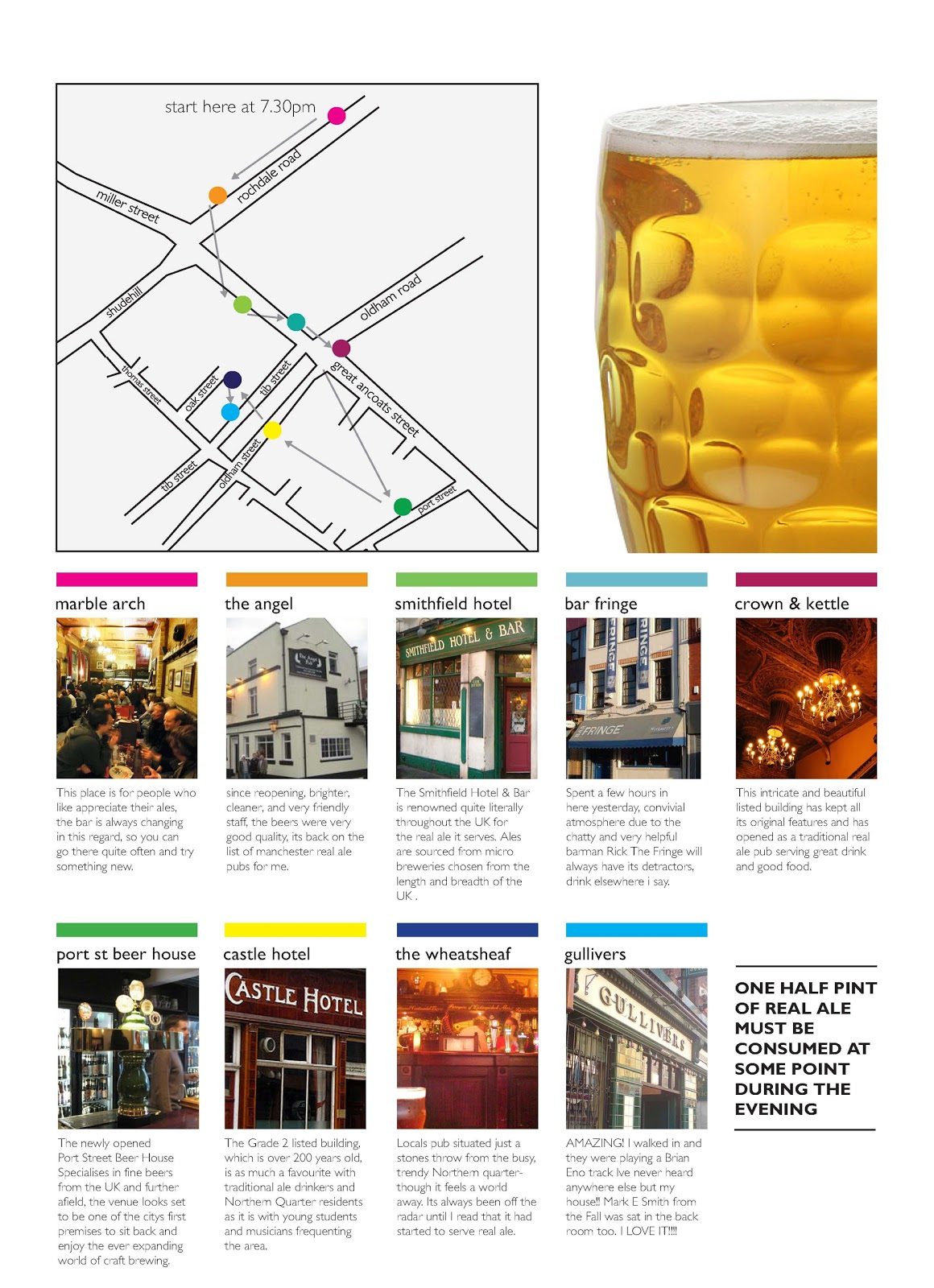 Pubs Of Manchester City Centre North Pub Crawl
