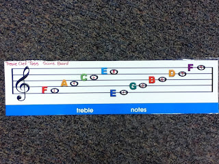 Learn how to read the treble clef staff