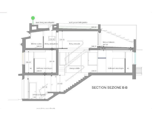 sezione section B-B