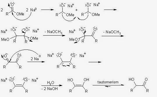 Acyloin Condensation-Organic reaction