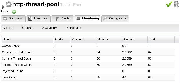 RHQ AS7 Thread Pool Metrics