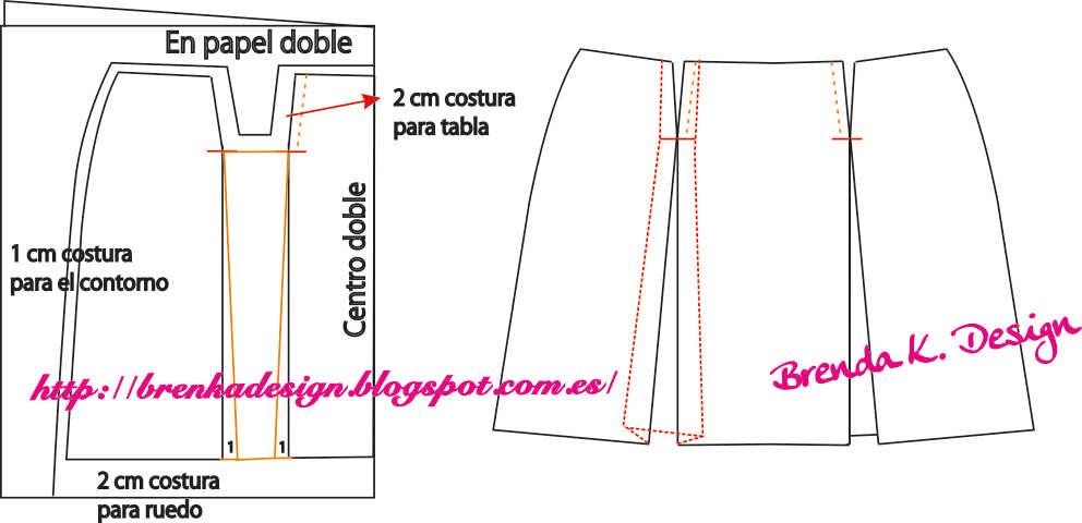 Brenka Diseño+Moda: MODA Y PATRONES: FALDA CON TABLONES ENCONTRADOS