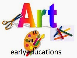 Art education images 2013 2014 early education for Moral development 0 19 years chart