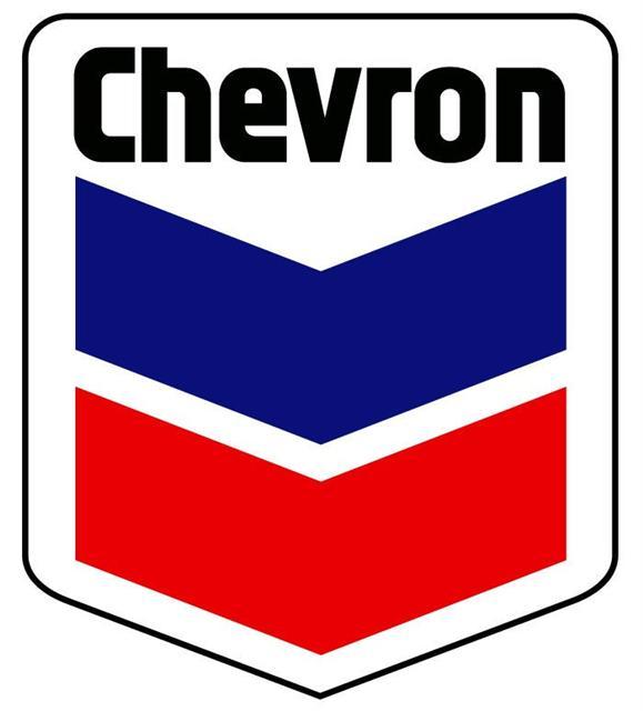 Stuck on Hue: Crushing on chevron prints - part 1