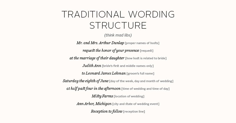 Moving beauty wedding invitation wording 101 stopboris Images