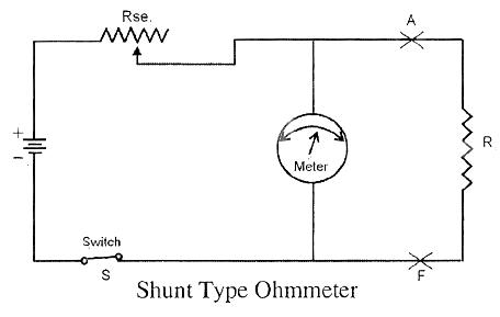 Amazing Electrical Topics Shunt Type Ohmmeter Wiring Digital Resources Funapmognl