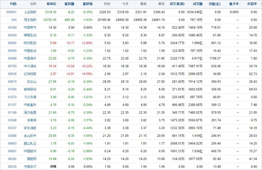 中国株コバンザメ投資ウォッチ銘柄watch20140910