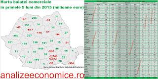 Cum arată topul județelor exportatoare și cel al marilor importatori
