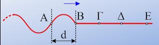 Από ένα στιγμιότυπο φάσεις και εξισώσεις κύματος.