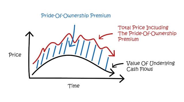 Pride-of-Ownership http://www.amazon.com/dp/B00EUN8J5Q