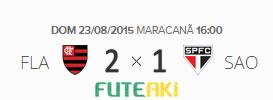 O placar de Flamengo 0x0 São Paulo pela 20ª rodada do Brasileirão 2015