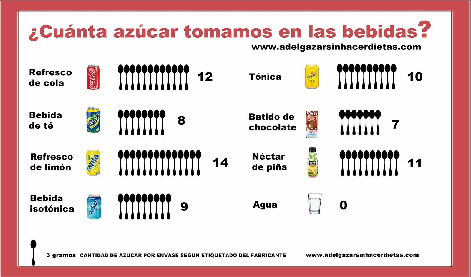 www.adelgazarsinhacerdietas.com.jpg