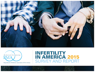 Infertility in America 2015 Survey and Report