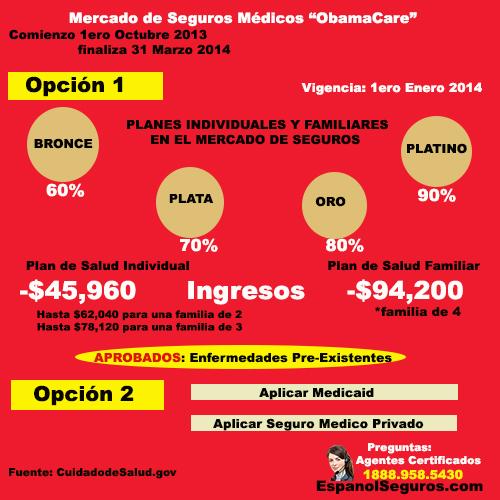 planes de salud gobierno reforma de salud