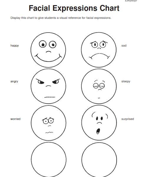 Number names worksheets feelings faces worksheet free for Color feelings chart