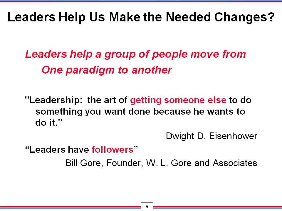 how develop leadership skills