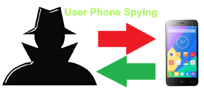 user-phone-spying