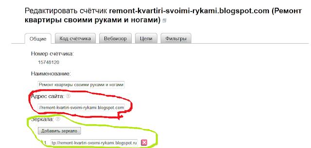 Яндекс Метрика и зеркала сайта