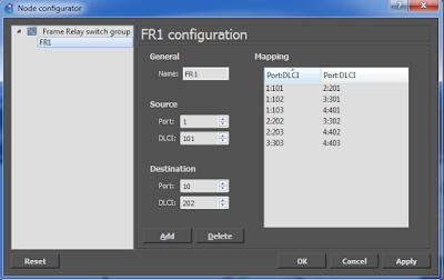 FR1 Configuration (Full Mesh Topology)