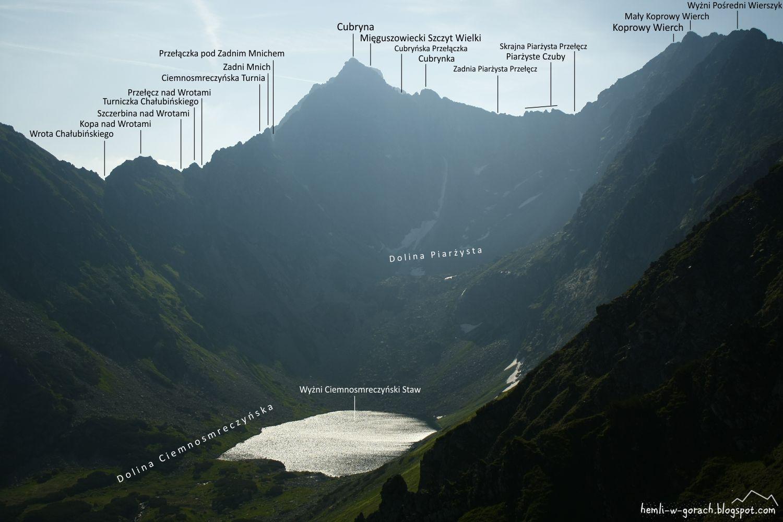 Przybylińska Czuba - panorama