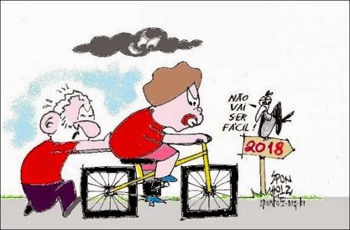 Pedaladas Fiscais podem deixar Dilma com a corrente na Mão