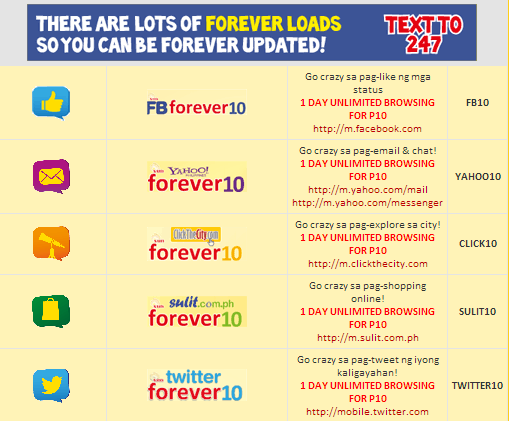 Be Updated Forever with Sun Forever Loads Promo