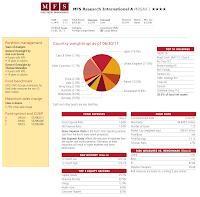 MFS Research International A (MUTF: MRSAX)