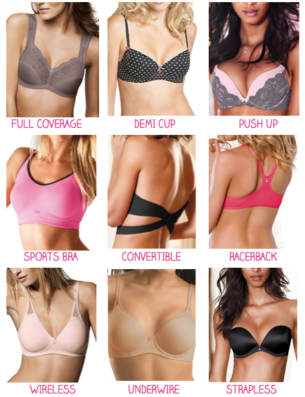 how to put on a bra correctly
