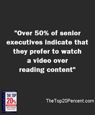 Over 50% of senior executives indicate that they prefer to watch a video over reading content