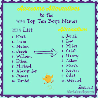 http://beloved-allythys.blogspot.com/2015/05/2014-top-ten-baby-names-thoughts.html