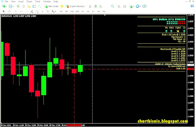 Download indikator trading forex