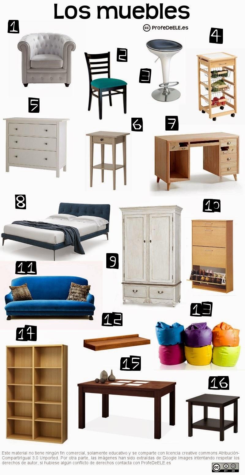 Vocabulario de los muebles de la casa - Hogar del mueble ingenio ...
