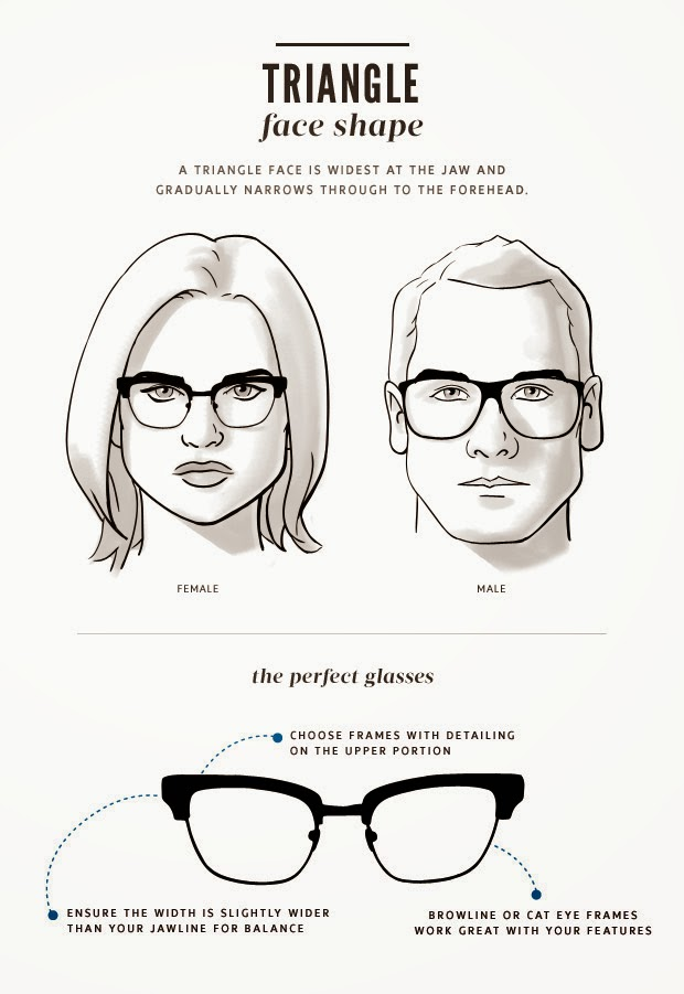 Glasses Frames On Face Shape : How to Choose Sunglasses for Your Face Shape - What Lizzy ...